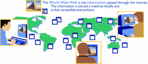 The World Wide Web?